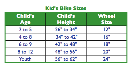 Bikes Kids Sizing But keep these points in mind