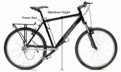 mountain bike frame size significant basics