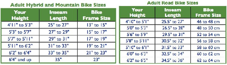 Bike Frame Size Guide