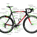 A Guide to Bike Terms