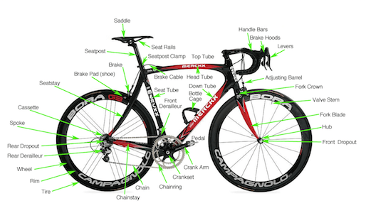 road_bike_diagram_components.indexed a guide to bike terms